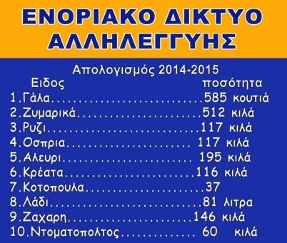 ΕΝΟΡΙΑΚΟ ΔΙΚΤΥΟ
